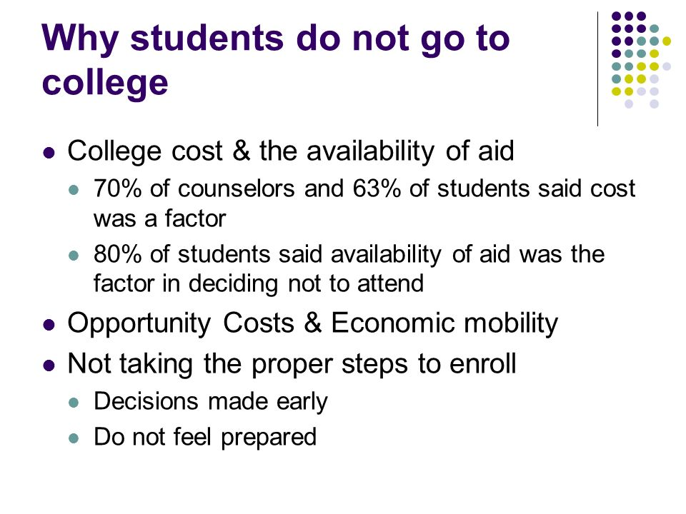 Why students do not go to college College cost & the availability of aid 70% of counselors and 63% of students said cost was a factor 80% of students