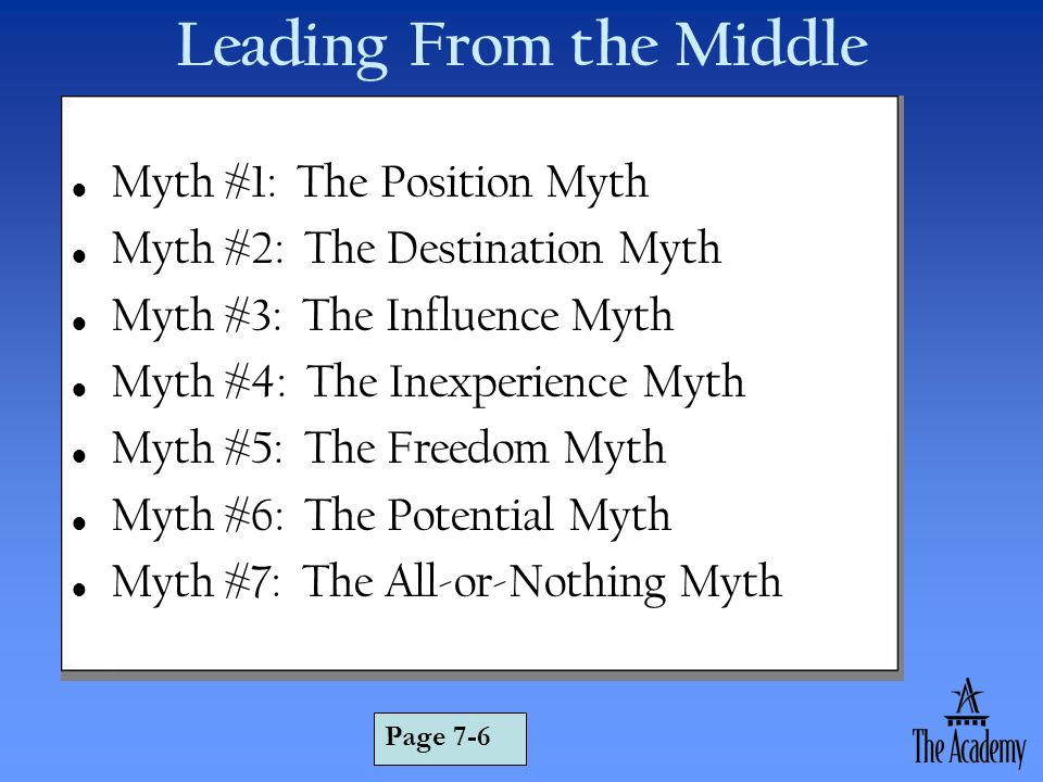 Leading From the Middle Myth #1: The Position Myth Myth #2: The Destination Myth Myth #3: The Influence Myth Myth #4: The Inexperience Myth Myth #5: T