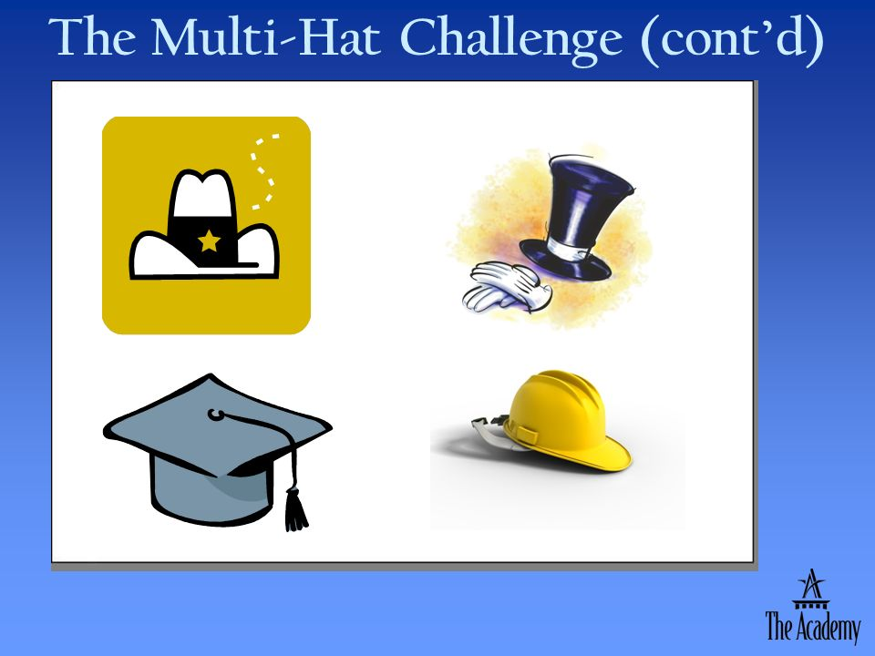 The Multi-Hat Challenge (contd)