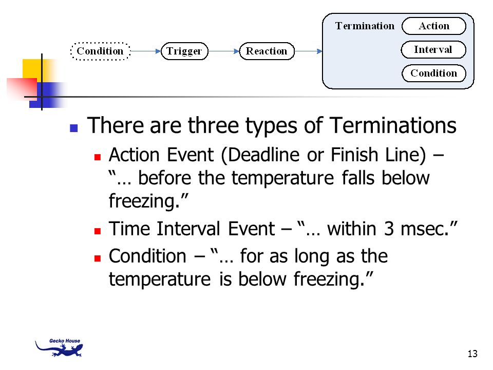 13 There are three types of Terminations Action Event (Deadline or Finish Line) – … before the temperature falls below freezing. Time Interval Event –