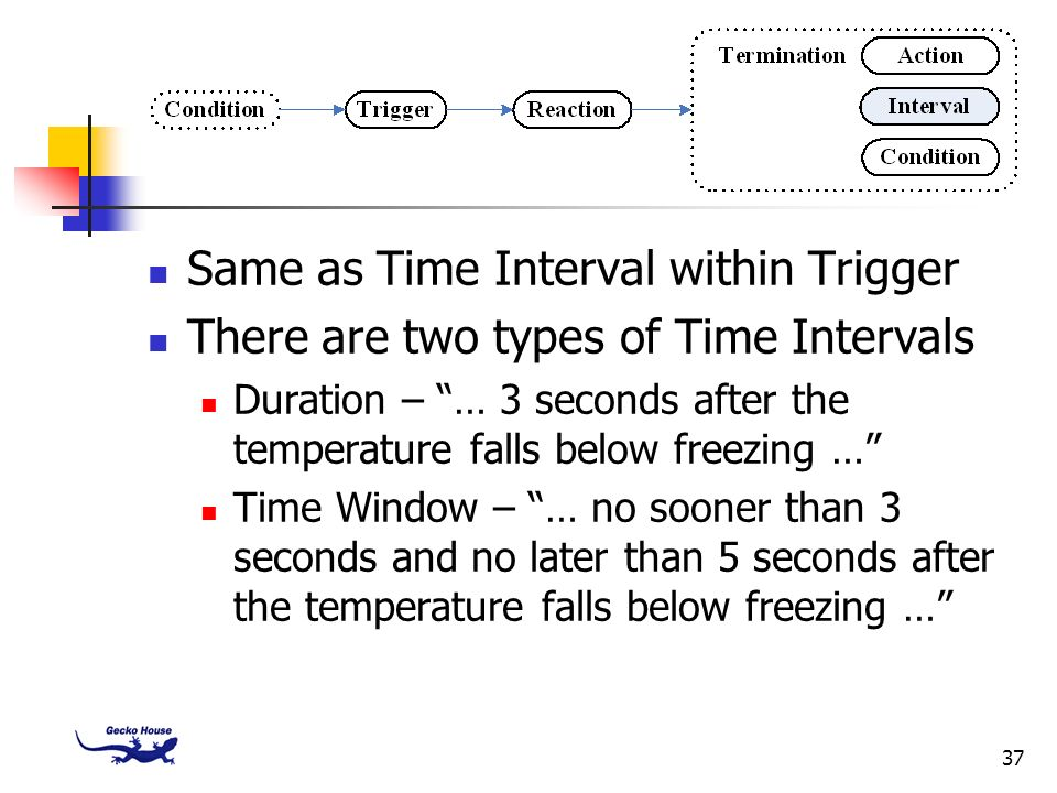37 Same as Time Interval within Trigger There are two types of Time Intervals Duration – … 3 seconds after the temperature falls below freezing … Time