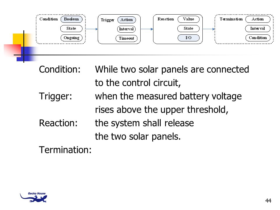 44 Condition:While two solar panels are connected to the control circuit, Trigger:when the measured battery voltage rises above the upper threshold, R