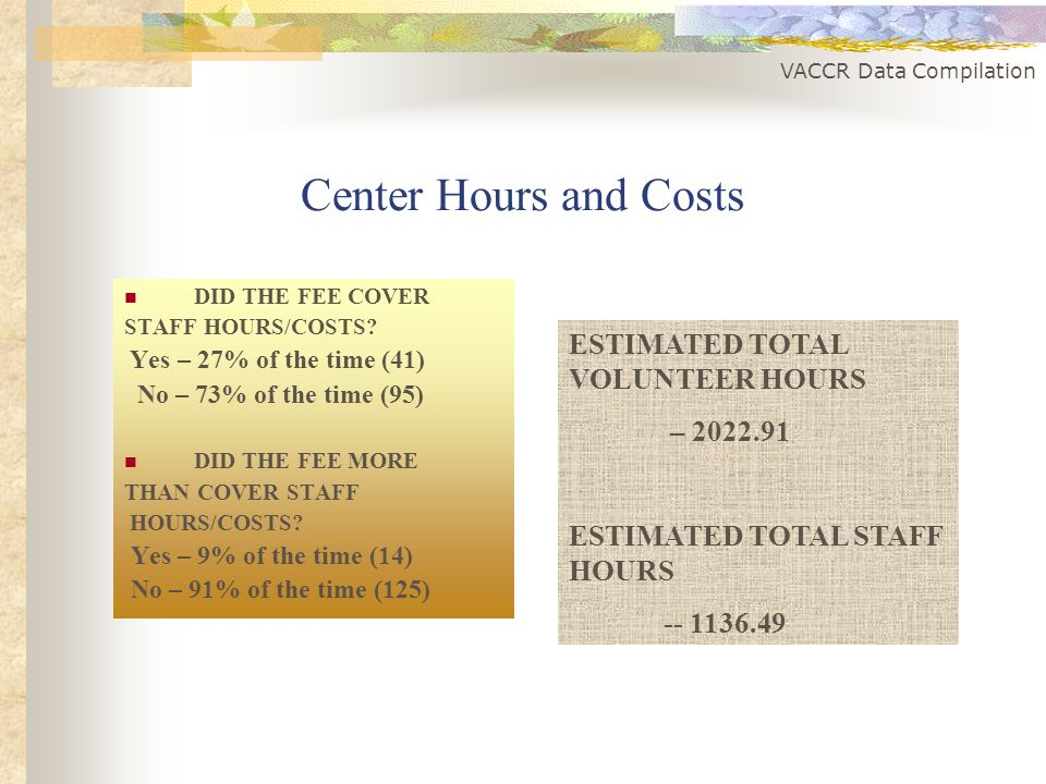 VACCR Data Compilation Center Hours and Costs DID THE FEE COVER STAFF HOURS/COSTS.
