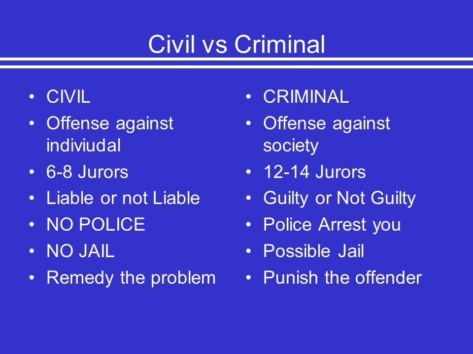 Civil vs Criminal CIVIL Offense against indiviudal 6-8 Jurors Liable or not Liable NO POLICE NO JAIL Remedy the problem CRIMINAL Offense against socie