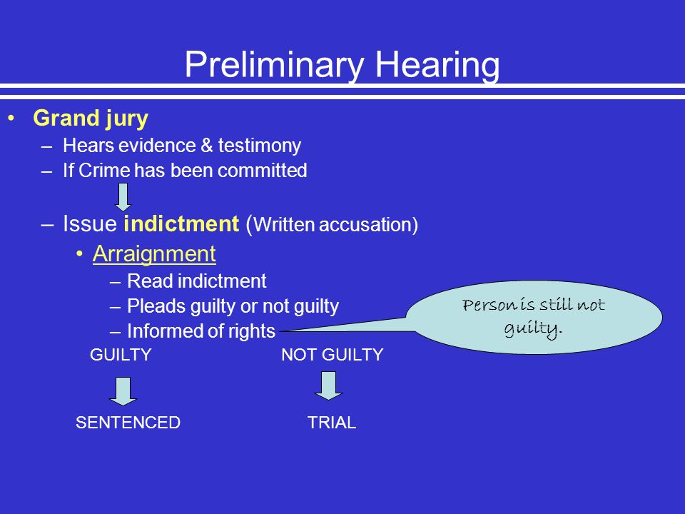 Preliminary Hearing Grand jury –Hears evidence & testimony –If Crime has been committed –Issue indictment ( Written accusation) Arraignment –Read indi