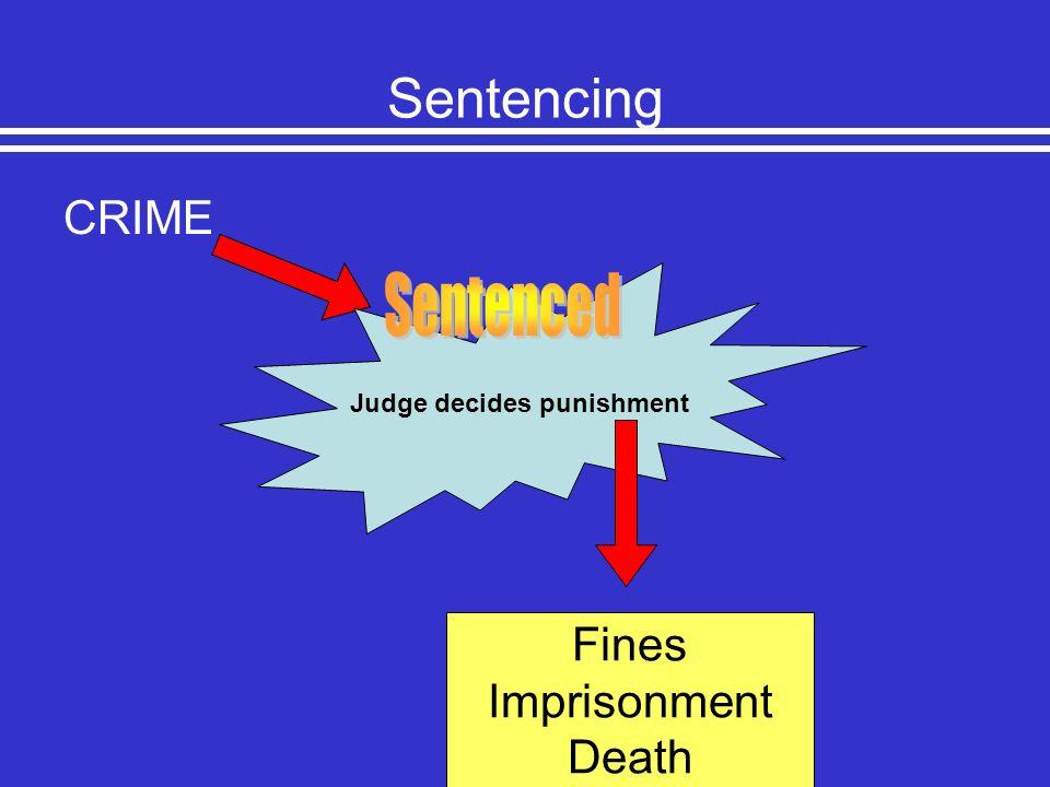 Sentencing CRIME Judge decides punishment Fines Imprisonment Death