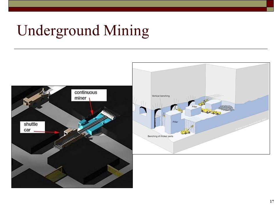 17 Underground Mining