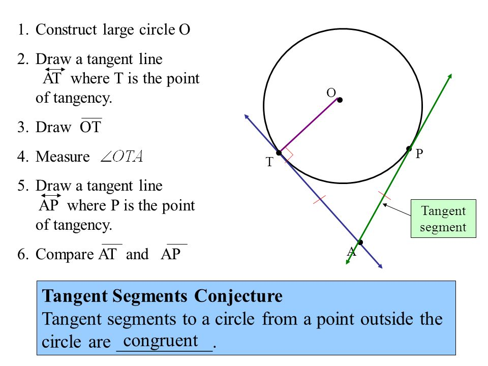 O 1.Construct large circle O 2.Draw a tangent line AT where T is the point of tangency. 3.Draw OT 4.Measure 5.Draw a tangent line AP where P is the po