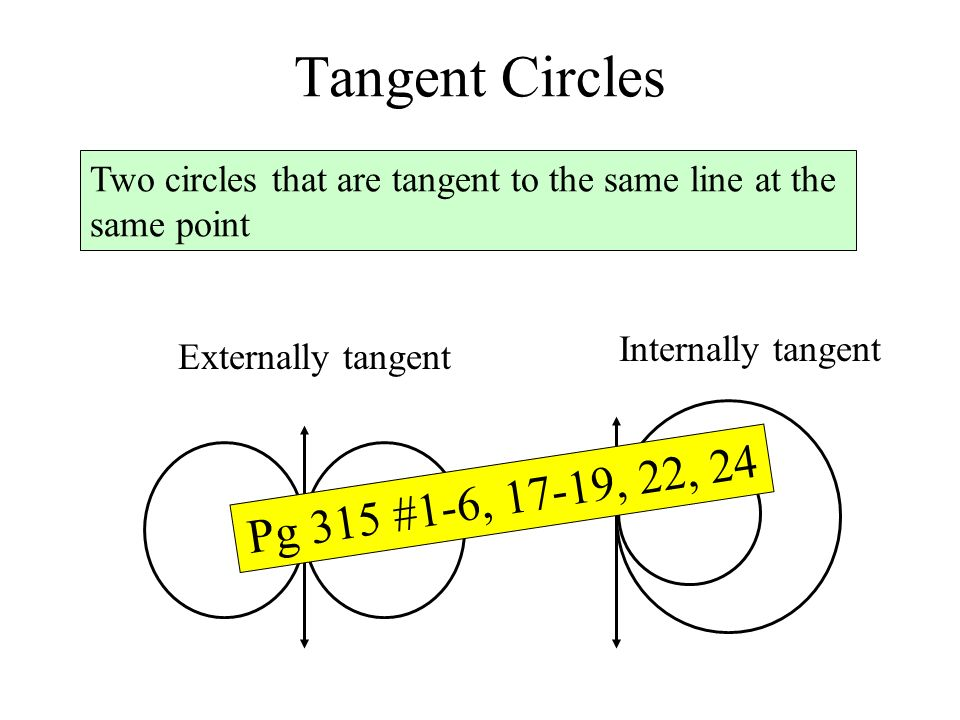 Tangent Circles Two circles that are tangent to the same line at the same point Internally tangent Externally tangent Pg 315 #1-6, 17-19, 22, 24