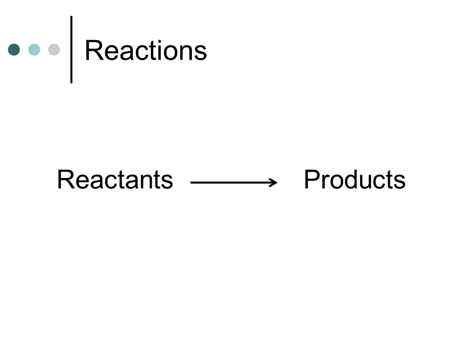 Reactions Reactants Products
