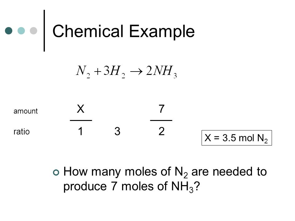 Chemical Example How many moles of N 2 are needed to produce 7 moles of NH 3 ? ratio 132 7X amount X = 3.5 mol N 2