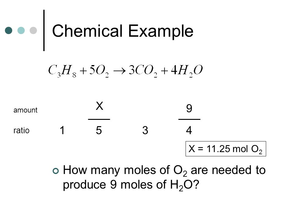 Chemical Example How many moles of O 2 are needed to produce 9 moles of H 2 O? ratio 153 9 X amount X = 11.25 mol O 2 4