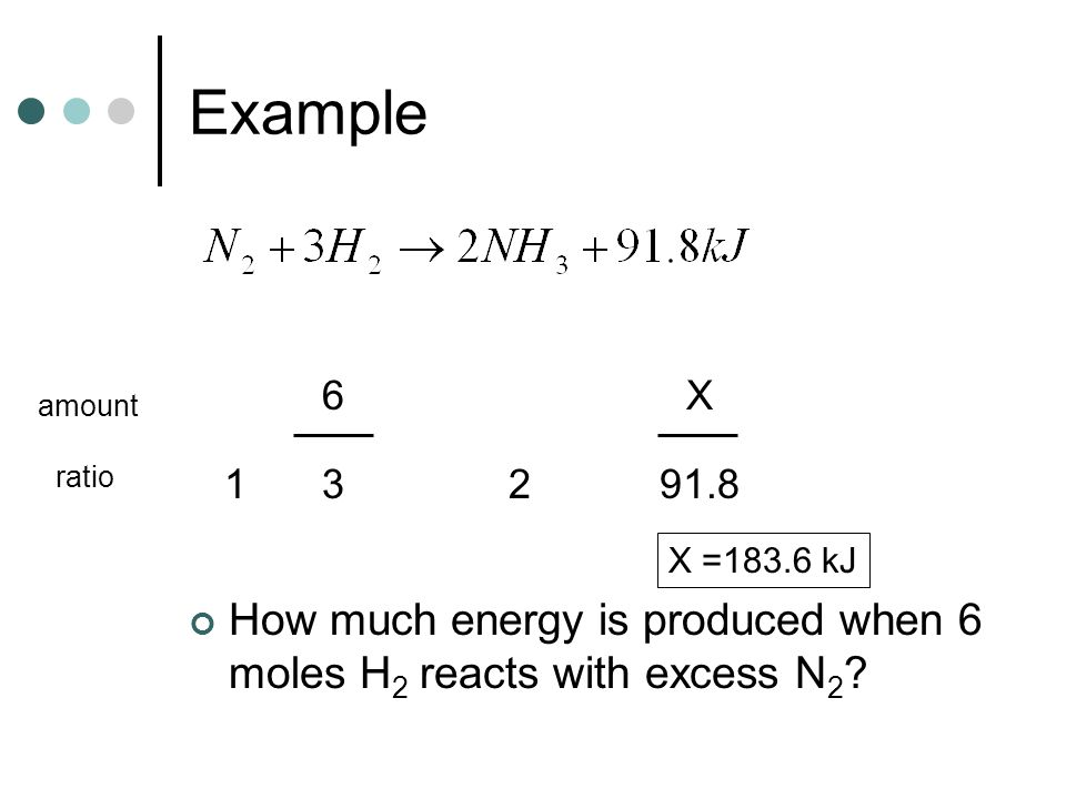 Example How much energy is produced when 6 moles H 2 reacts with excess N 2 ? ratio 132 6X amount 91.8 X =183.6 kJ