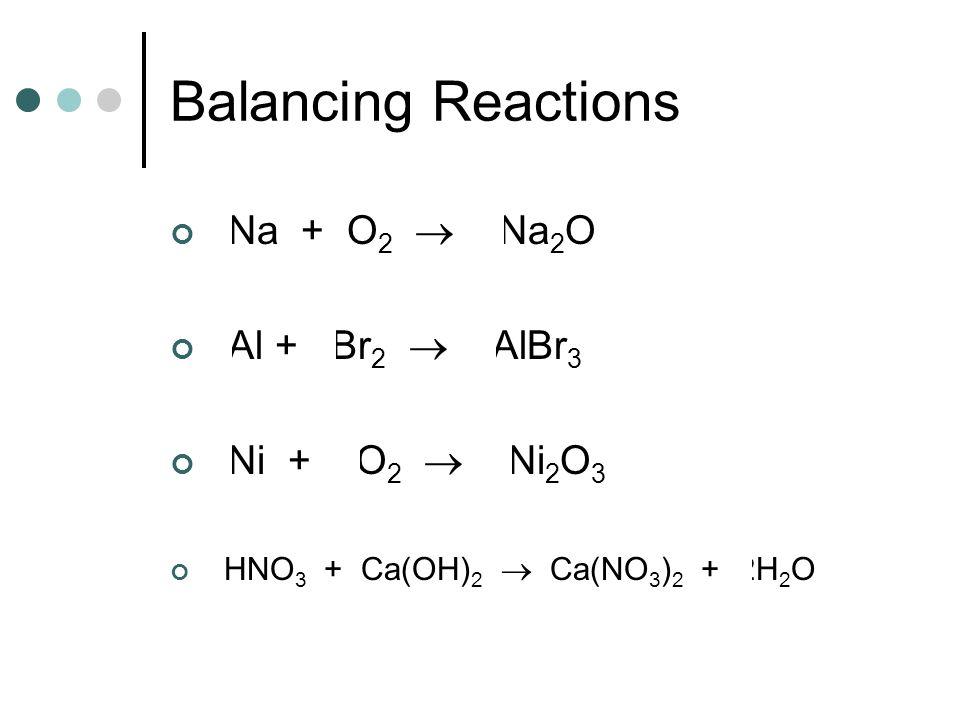 Balancing Reactions 4Na + O 2 2Na 2 O 2Al + 3Br 2 2AlBr 3 4Ni + 3O 2 2Ni 2 O 3 2HNO 3 + Ca(OH) 2 Ca(NO 3 ) 2 + 2H 2 O