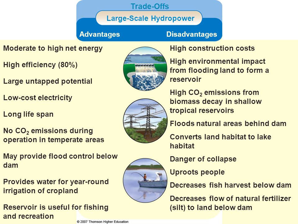 Trade-Offs Large-Scale Hydropower AdvantagesDisadvantages Moderate to high net energyHigh construction costs Large untapped potential High environment