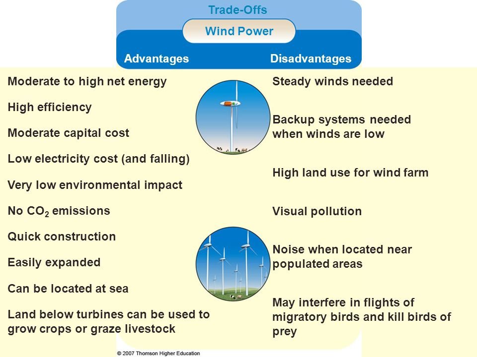 Trade-Offs Wind Power AdvantagesDisadvantages Moderate to high net energySteady winds needed Backup systems needed when winds are low High efficiency