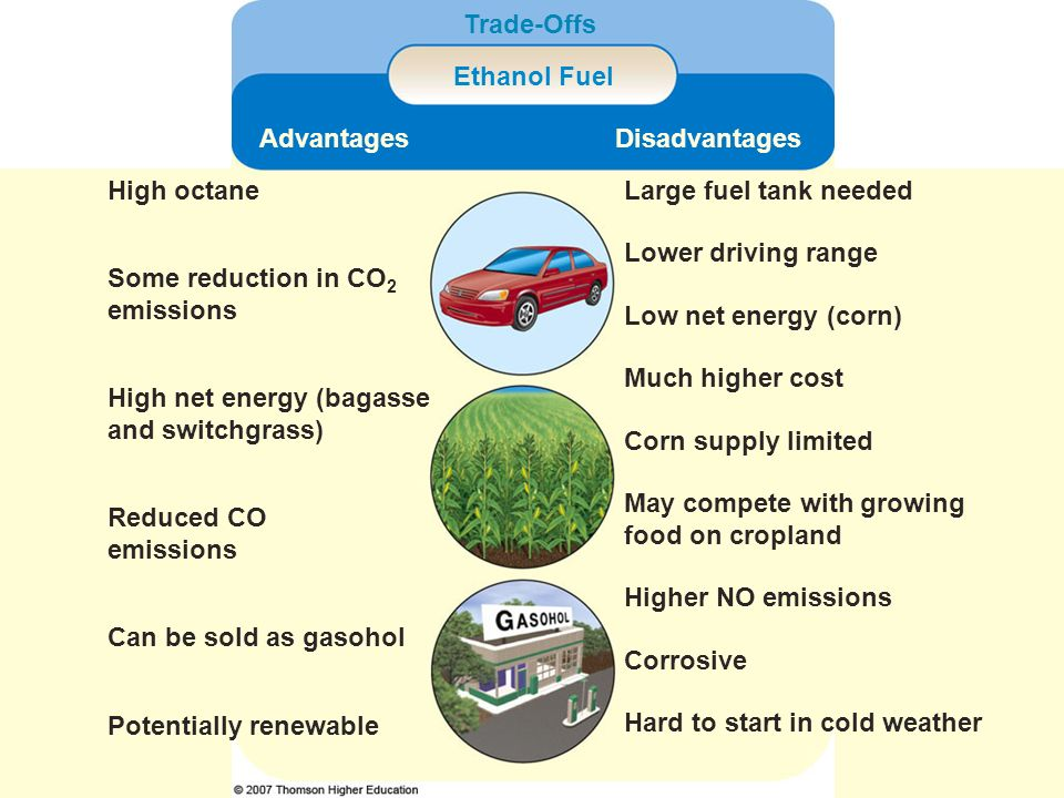 Trade-Offs Ethanol Fuel AdvantagesDisadvantages High octaneLarge fuel tank needed Some reduction in CO 2 emissions Lower driving range Low net energy