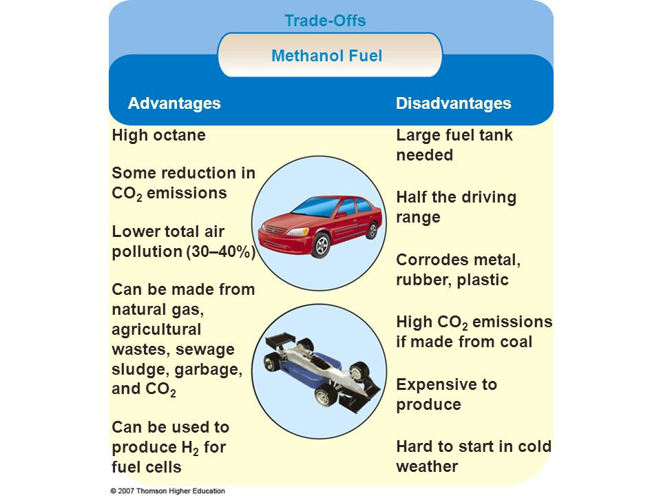 Trade-Offs Methanol Fuel AdvantagesDisadvantages High octaneLarge fuel tank needed Some reduction in CO 2 emissions Half the driving range Lower total