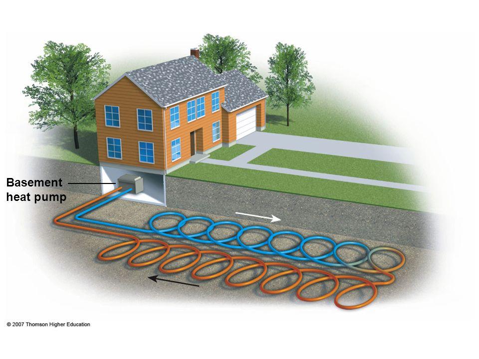 Basement heat pump