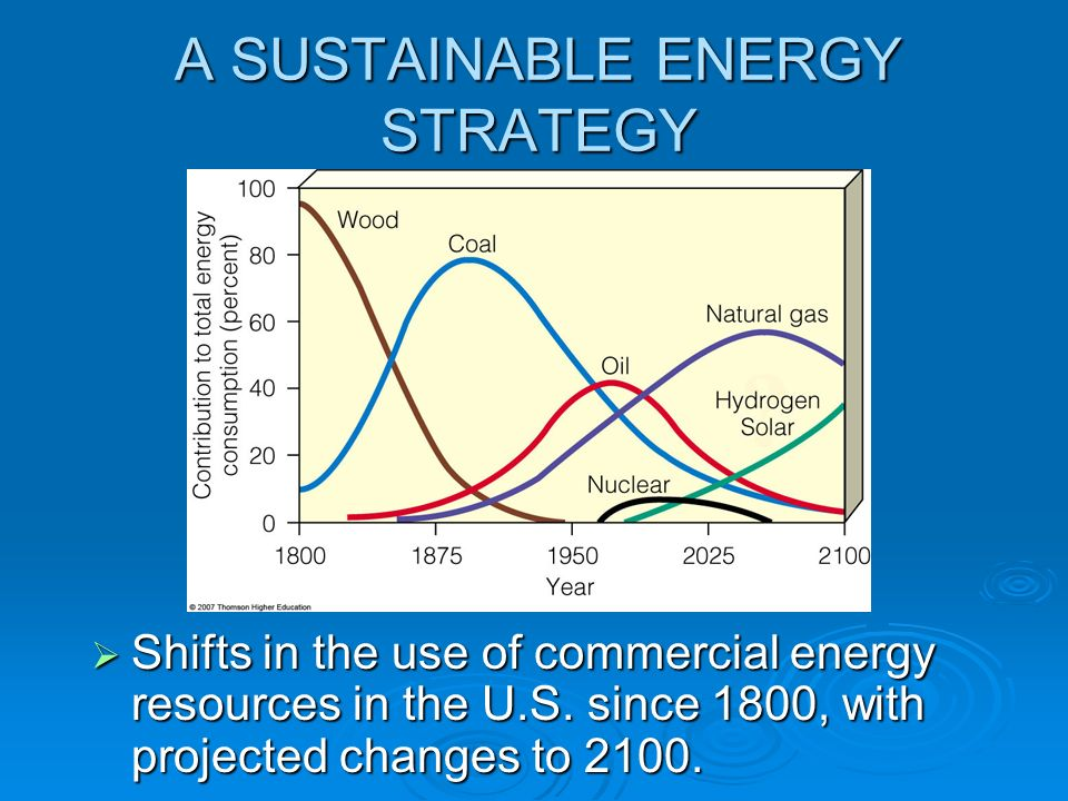 A SUSTAINABLE ENERGY STRATEGY Shifts in the use of commercial energy resources in the U.S. since 1800, with projected changes to 2100. Shifts in the u