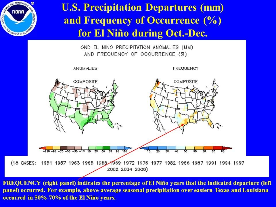 U.S.Precipitation Departures (mm) and Frequency of Occurrence (%) for El Niño during Oct.-Dec.