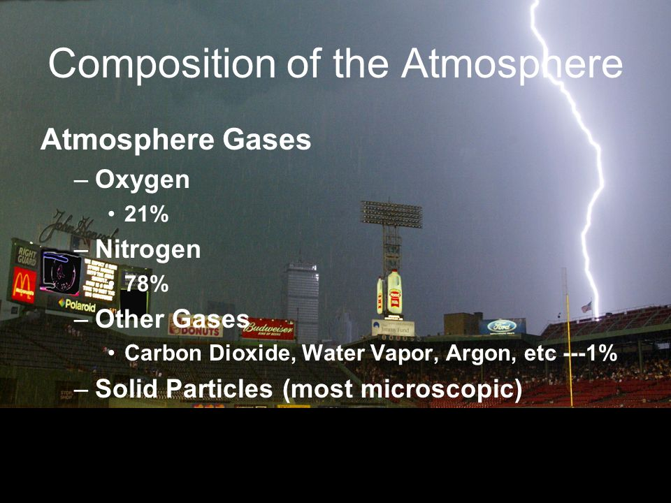 Composition of the Atmosphere Atmosphere Gases –Oxygen 21% –Nitrogen 78% –Other Gases Carbon Dioxide, Water Vapor, Argon, etc ---1% –Solid Particles (