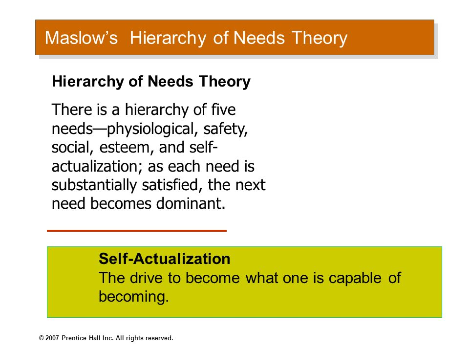 Contents Theory of Motivation Identify specific human needs and describes the circumstances under which these needs activate behavior. Deficiency redu
