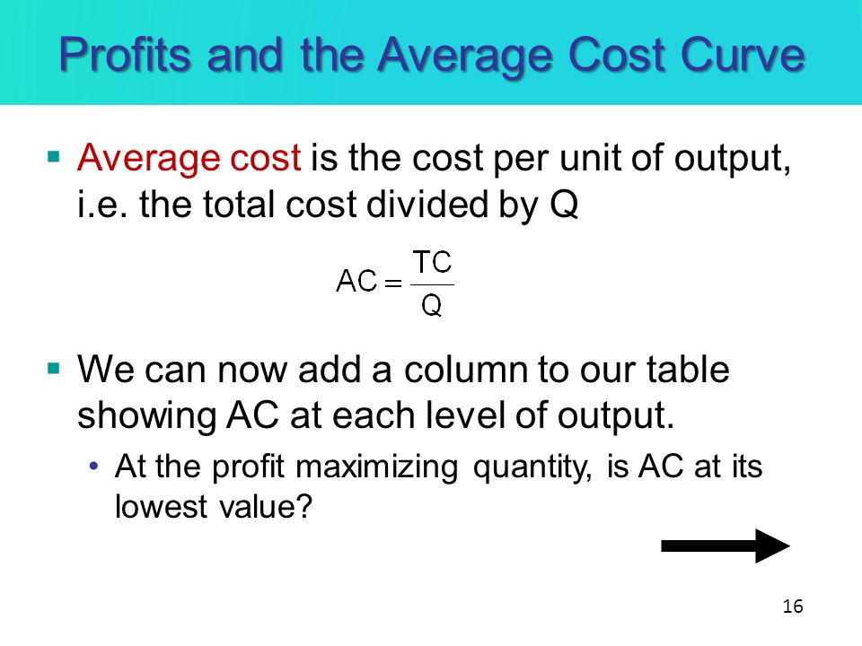 Profits and the Average Cost Curve Average cost is the cost per unit of output, i.e. the total cost divided by Q We can now add a column to our table
