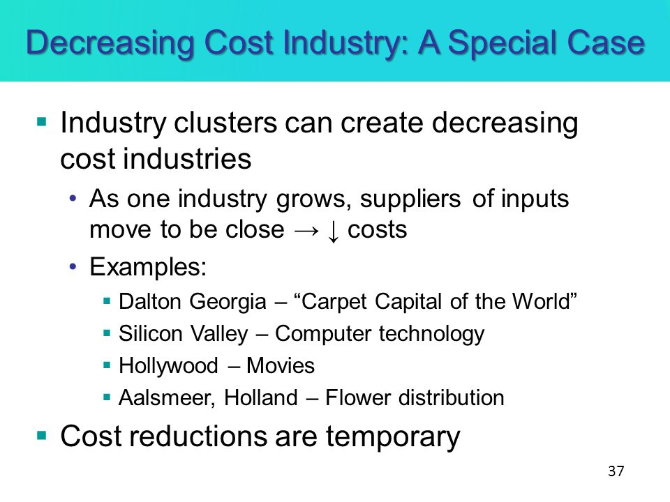 Decreasing Cost Industry: A Special Case Industry clusters can create decreasing cost industries As one industry grows, suppliers of inputs move to be