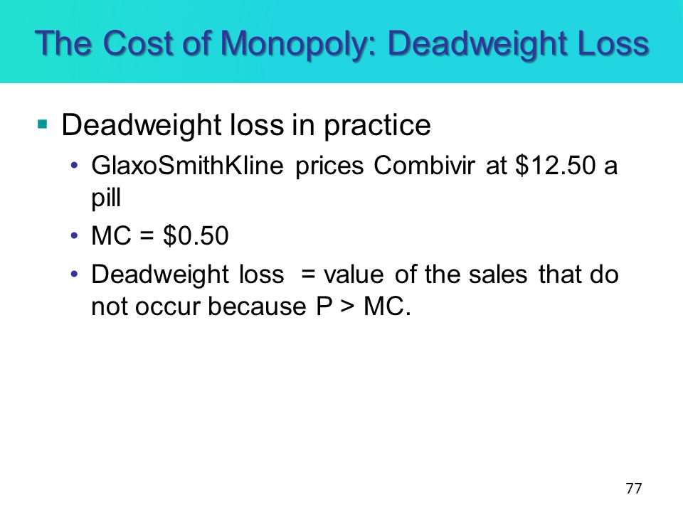 The Cost of Monopoly: Deadweight Loss Deadweight loss in practice GlaxoSmithKline prices Combivir at $12.50 a pill MC = $0.50 Deadweight loss = value