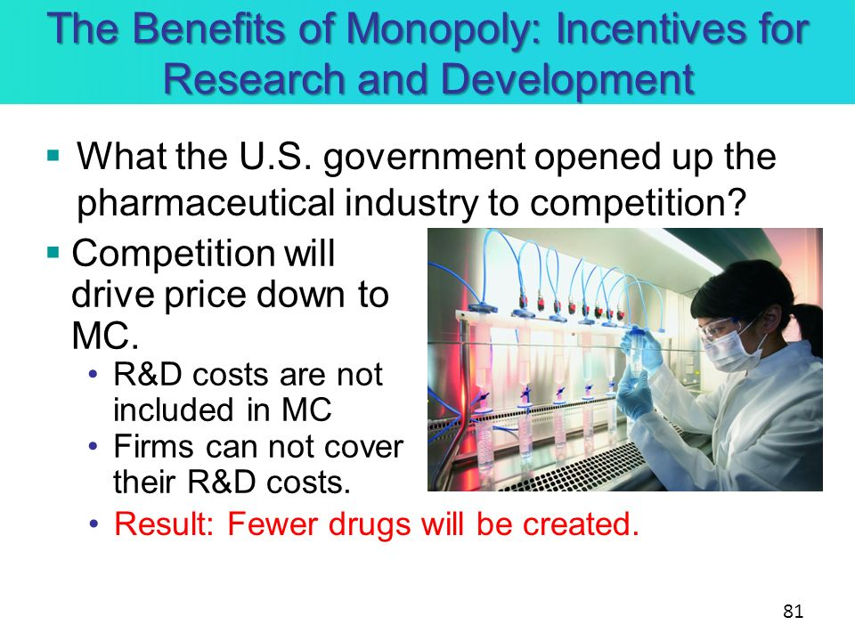 The Benefits of Monopoly: Incentives for Research and Development What the U.S. government opened up the pharmaceutical industry to competition? 81 Co