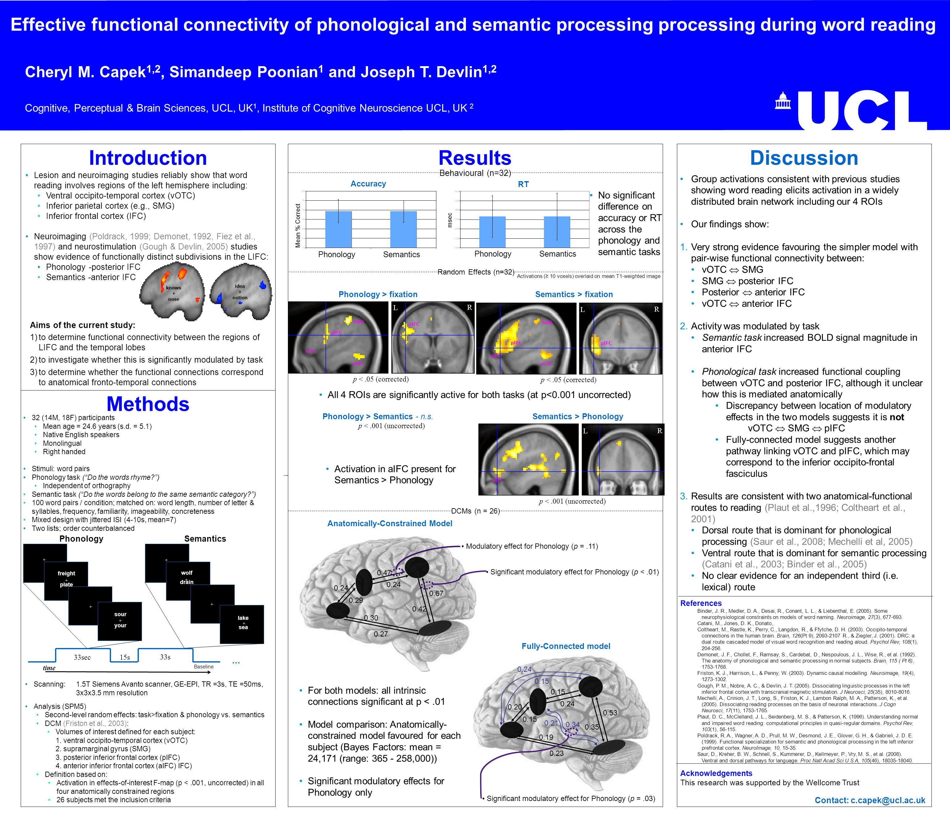 Methods Effective functional connectivity of phonological and semantic processing processing during word reading Cheryl M.