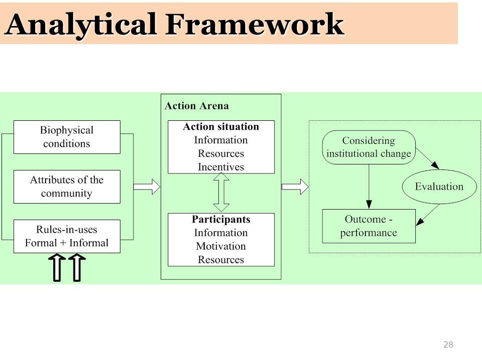 28 Analytical Framework