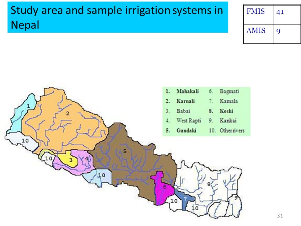Study area and sample irrigation systems in Nepal 31 FMIS41 AMIS9 FMIS: Farmer-managed irrigation system AMIS: Agency-managed irrigation system