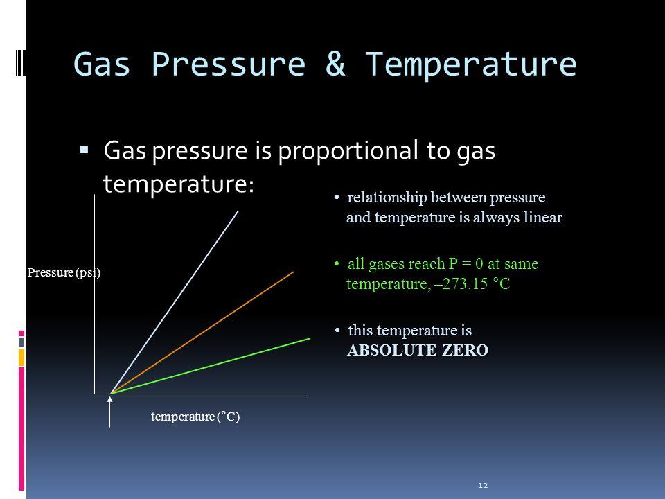 12 Gas Pressure & Temperature Gas pressure is proportional to gas temperature: Pressure (psi) temperature (°C) relationship between pressure and tempe