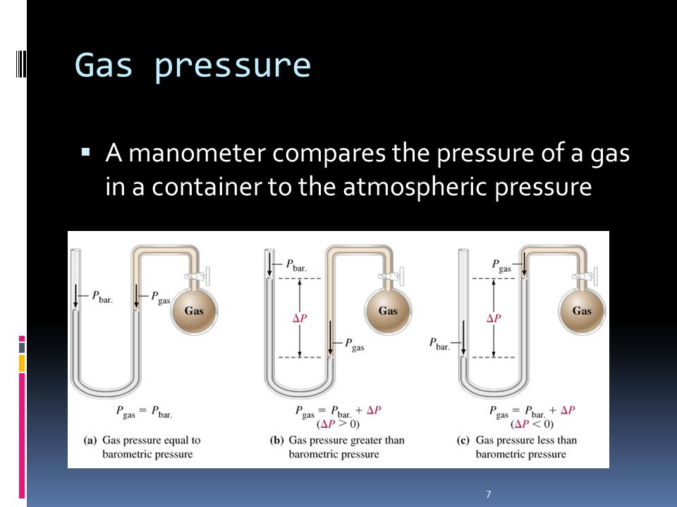 7 Gas pressure A manometer compares the pressure of a gas in a container to the atmospheric pressure