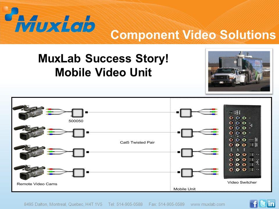 MuxLab Success Story! Mobile Video Unit 8495 Dalton, Montreal, Quebec, H4T 1V5 Tel: 514-905-0588 Fax: 514-905-0589 www.muxlab.com Component Video Solu