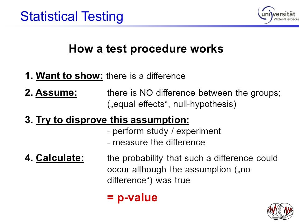 How a test procedure works 1. Want to show: there is a difference 2. Assume: there is NO difference between the groups; (equal effects, null-hypothesi