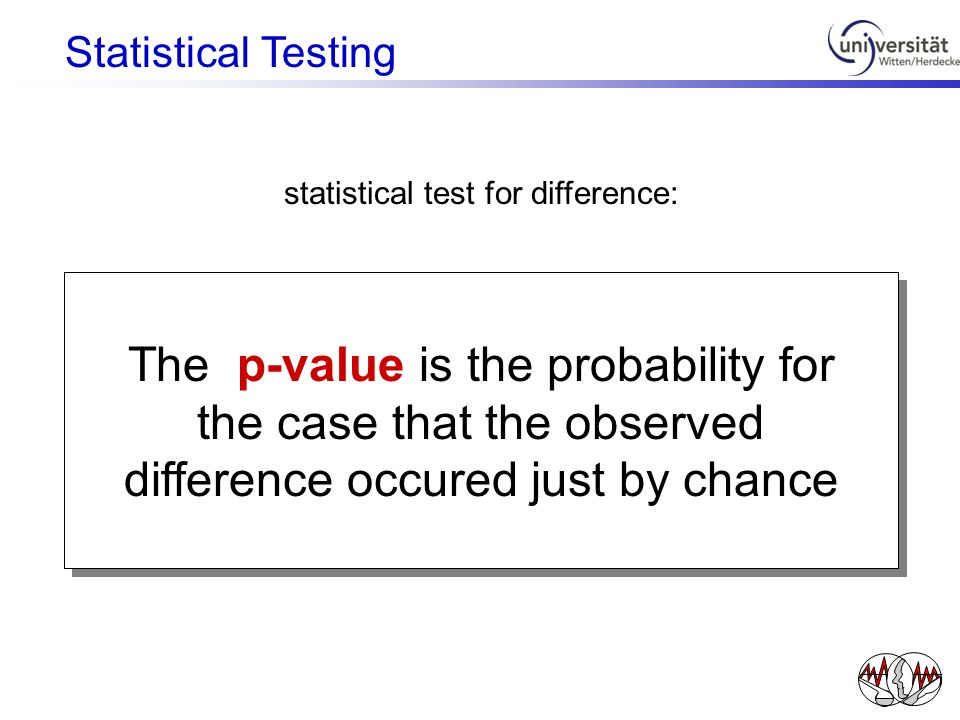 statistical test for difference: The p-value is the probability for the case that the observed difference occured just by chance Statistical Testing