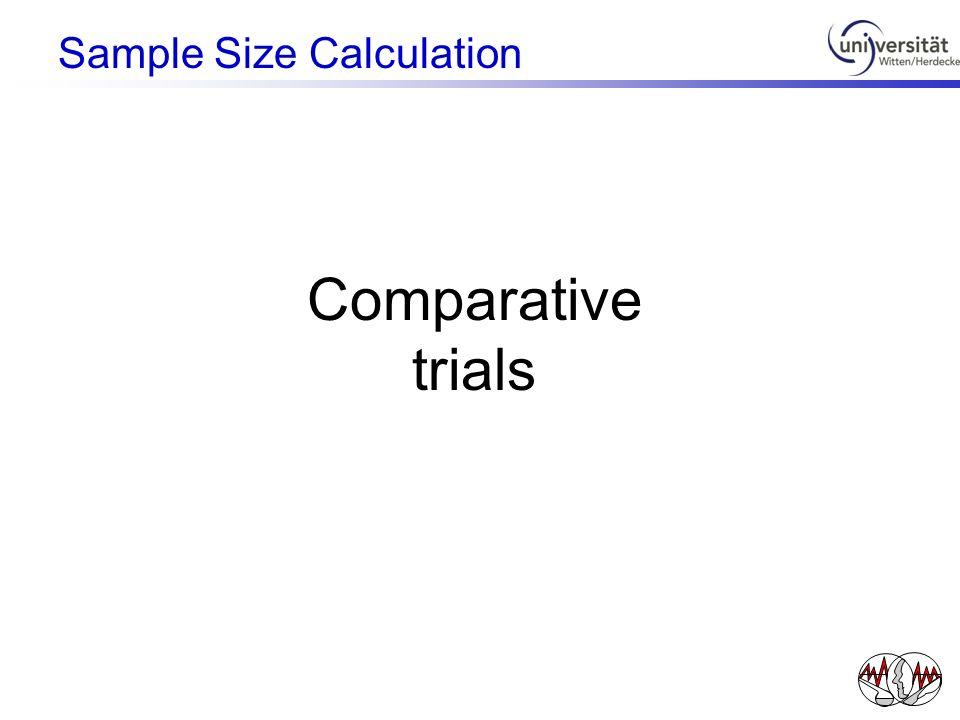 Sample Size Calculation Comparative trials
