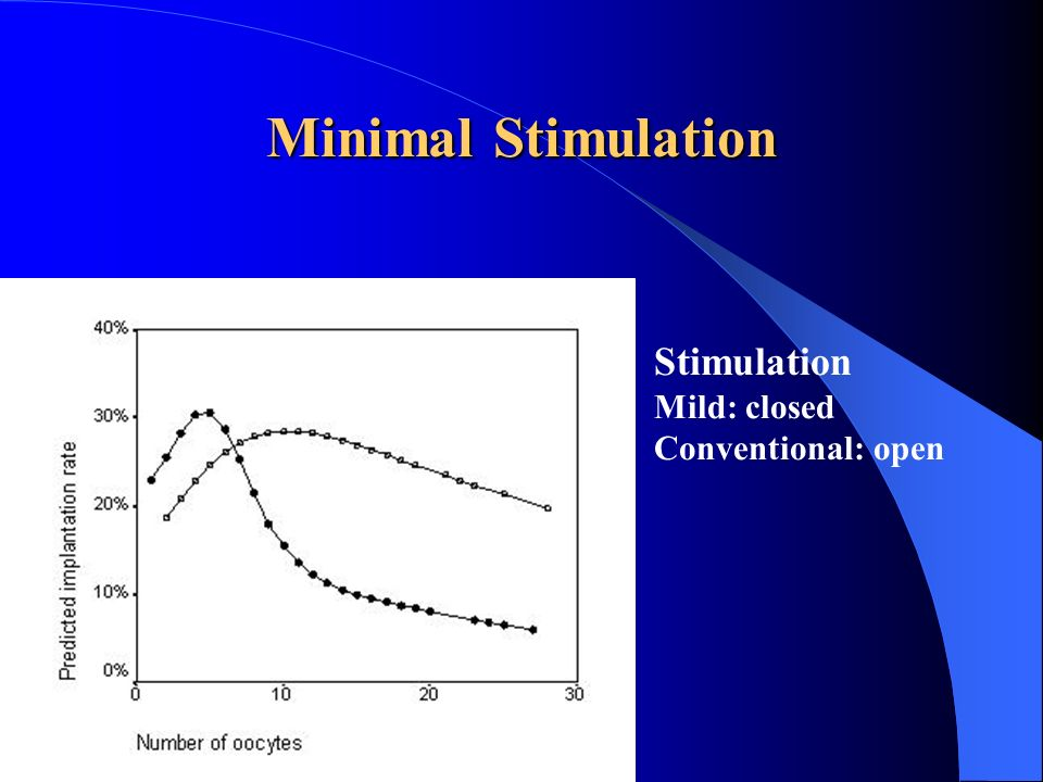 Stimulation Mild: closed Conventional: open