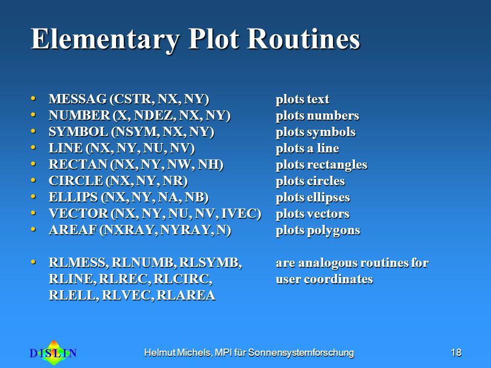 Helmut Michels, MPI für Sonnensystemforschung18 Elementary Plot Routines MESSAG (CSTR, NX, NY) plots text MESSAG (CSTR, NX, NY) plots text NUMBER (X,