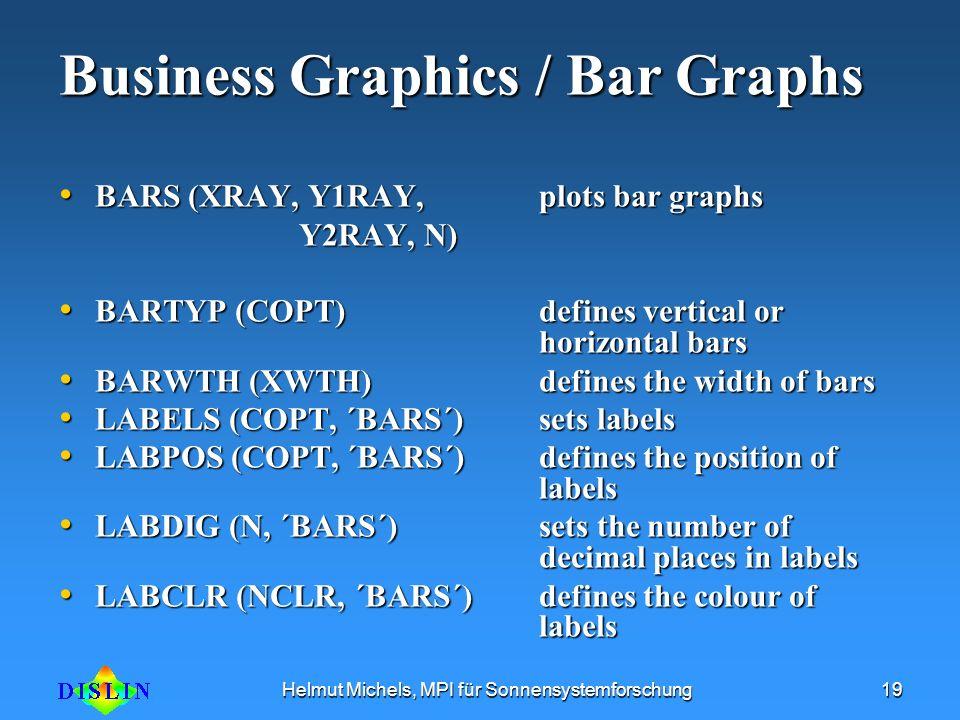 Helmut Michels, MPI für Sonnensystemforschung19 Business Graphics / Bar Graphs BARS (XRAY, Y1RAY, plots bar graphs BARS (XRAY, Y1RAY, plots bar graphs