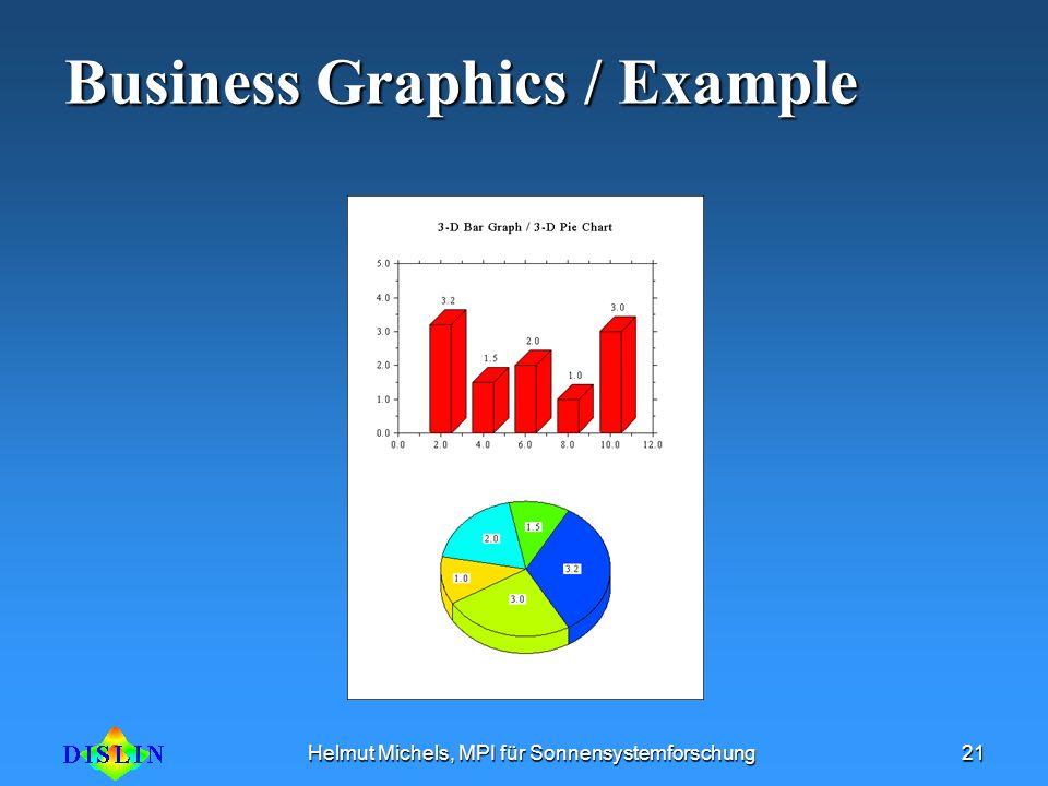 Helmut Michels, MPI für Sonnensystemforschung21 Business Graphics / Example