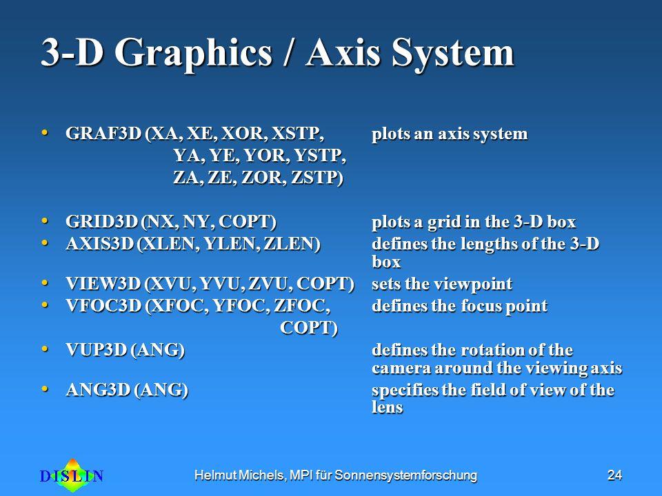 Helmut Michels, MPI für Sonnensystemforschung24 3-D Graphics / Axis System GRAF3D (XA, XE, XOR, XSTP, plots an axis system GRAF3D (XA, XE, XOR, XSTP,