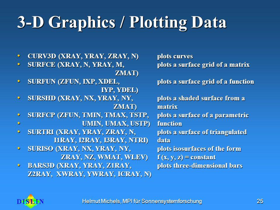 Helmut Michels, MPI für Sonnensystemforschung25 3-D Graphics / Plotting Data CURV3D (XRAY, YRAY, ZRAY, N) plots curves CURV3D (XRAY, YRAY, ZRAY, N) pl