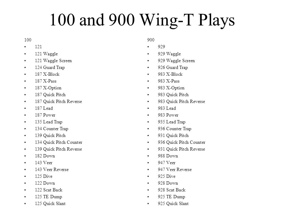 100 and 900 Wing-T Plays 100 121 121 Waggle 121 Waggle Screen 124 Guard Trap 187 X-Block 187 X-Pass 187 X-Option 187 Quick Pitch 187 Quick Pitch Rever
