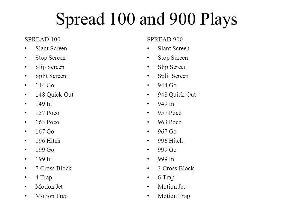 Spread 100 Slant Screen