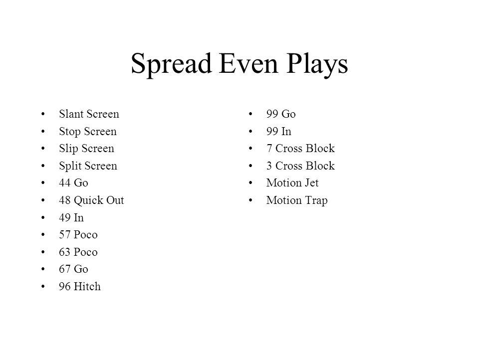 Spread 100 Stop Screen