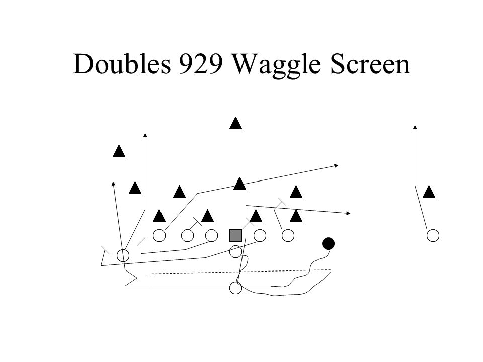 Doubles 929 Waggle Screen